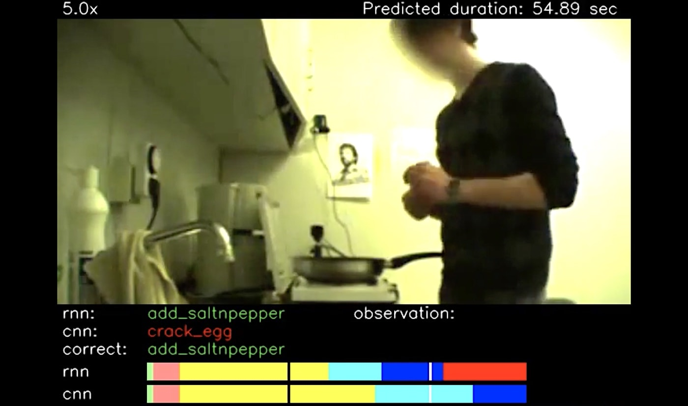 logiciel prediction avenir