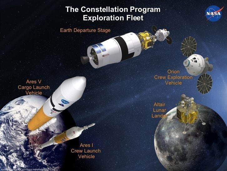 nasa programme constellation lune