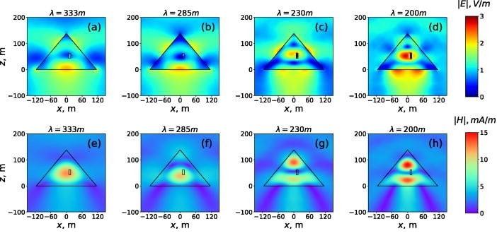 distribution champs electromagnetiques pyramides