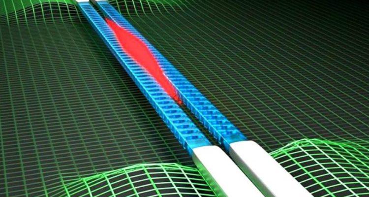 fils supraconducteurs mecanique quantique
