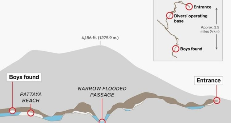 grotte thailande plan evacuation