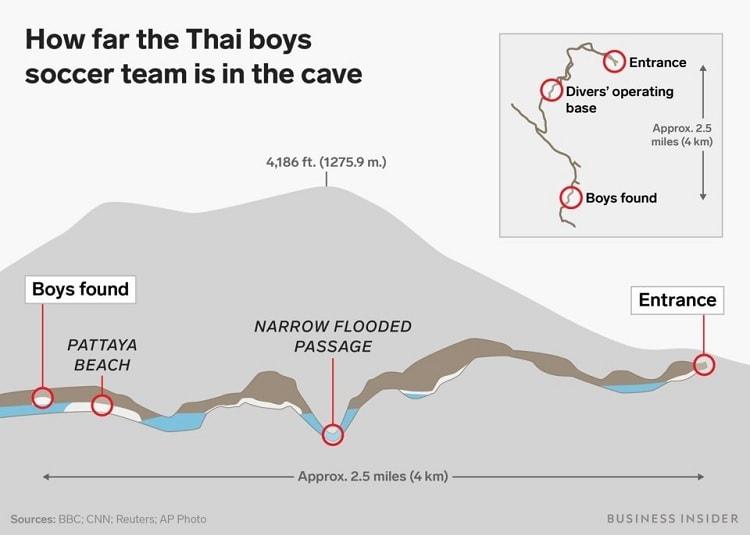 grotte thailande plan trajet evacuation