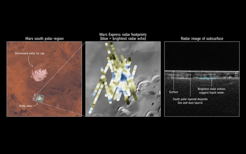 images radar mars express