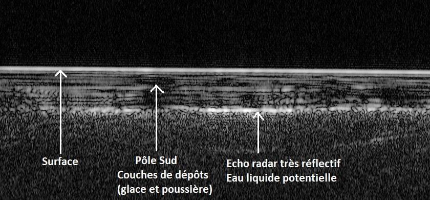 radargramme mars marsis