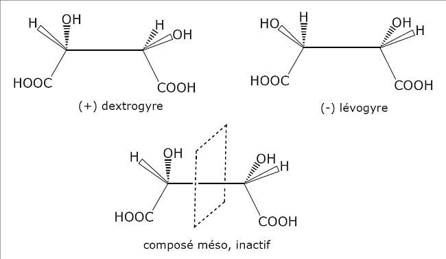 acide amines levogyres chirlaite