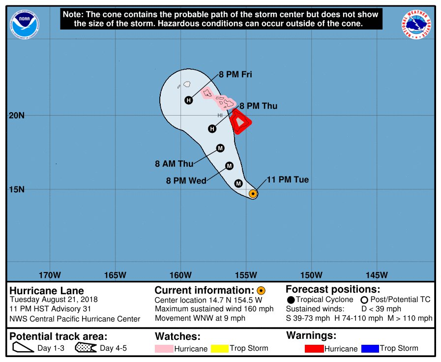 cheminement-ouragan-lane-categorie-5-tempete-catastrophe-hawaii