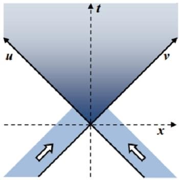 collision ondes gravitationnelles diagramme