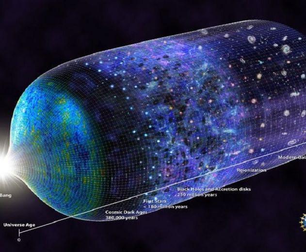 expansion univers contenant