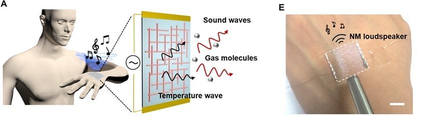 nanomembrane haut-parleur peau