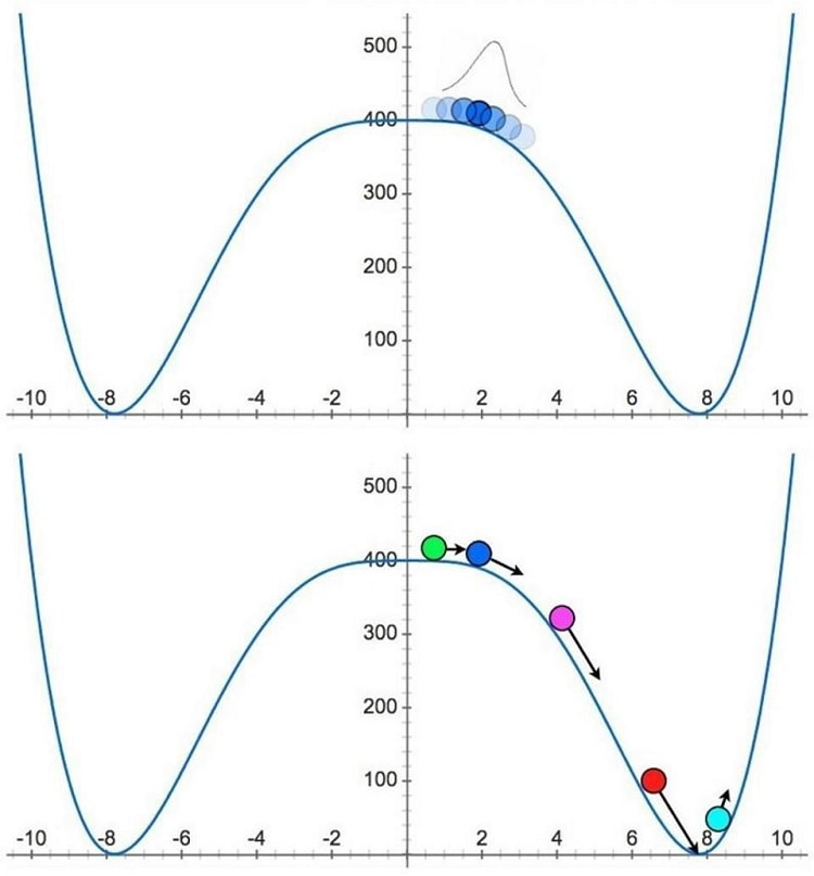 inflation champ quantique
