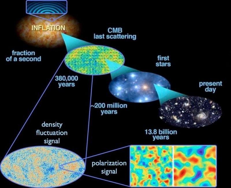 indices matiere noire energie noire univers