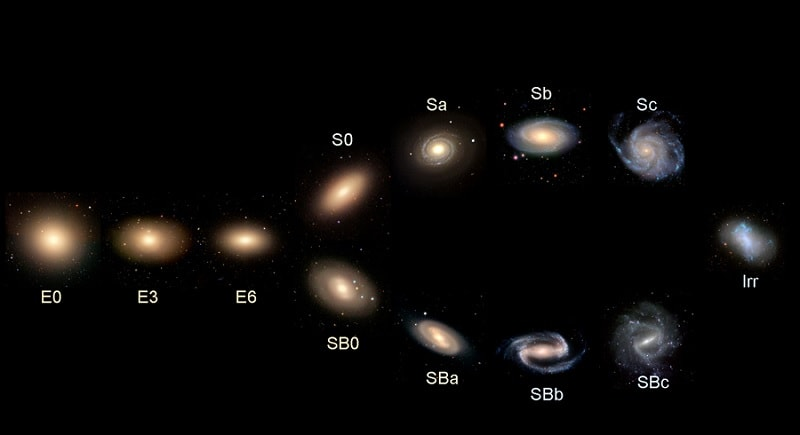 sequence hubble classification galaxies
