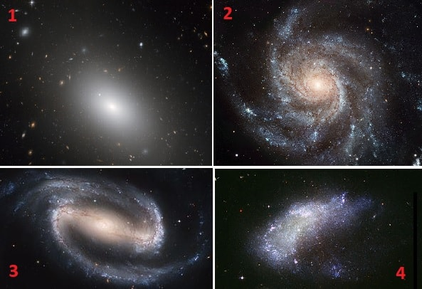 types galaxies classification