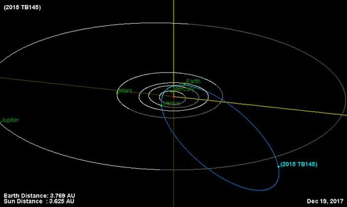 asteroide crane orbite