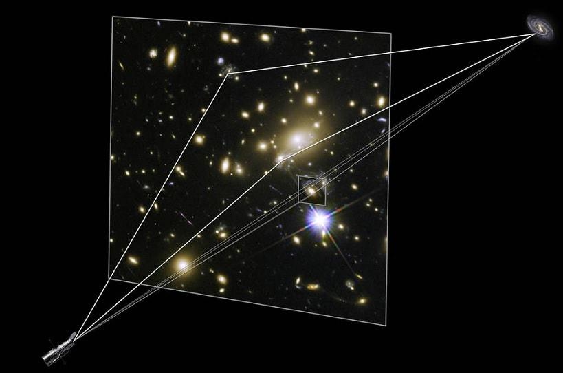 lentille gravitationnelle matiere noire