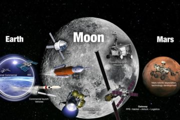 lune terre mars exploration spatiale plan orbite satellite