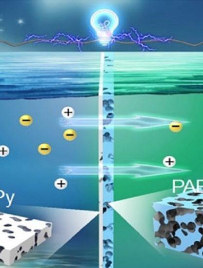 membrane double face electricite