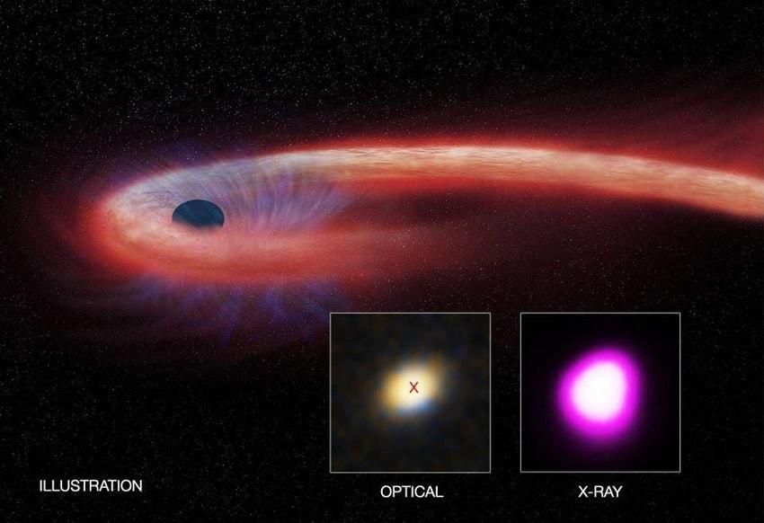 taux accretion trou noir lhc