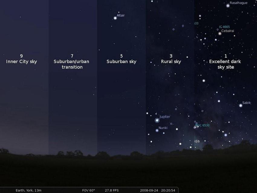 echelle bortle ciel nocturne