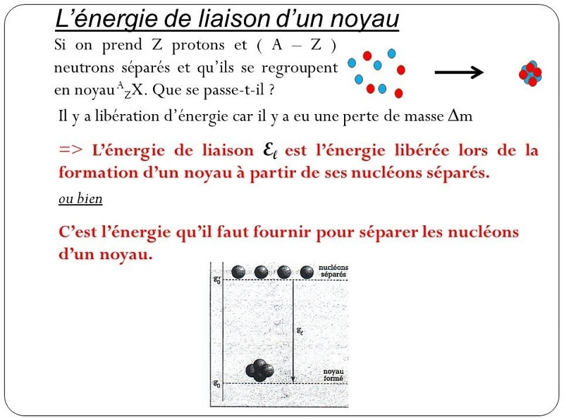 energie liaison nucleaire