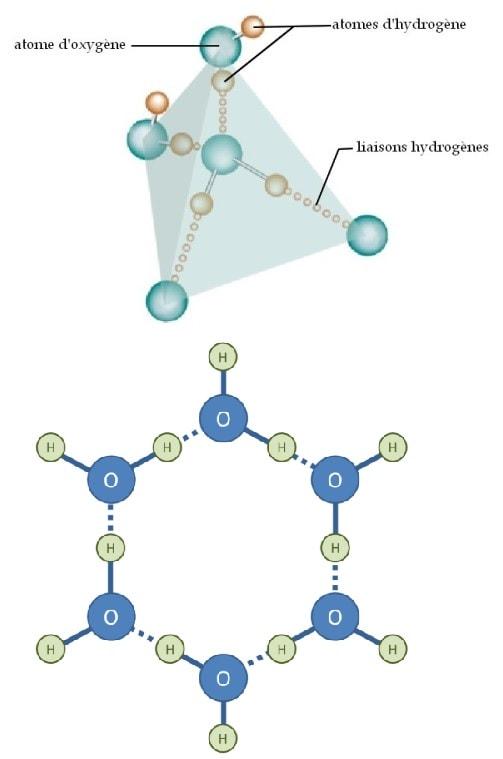 molecule eau glace