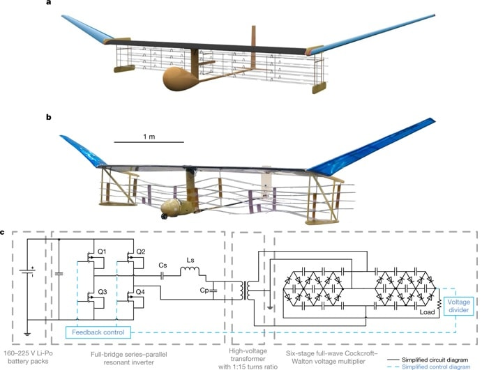 schema avion propulsion ead