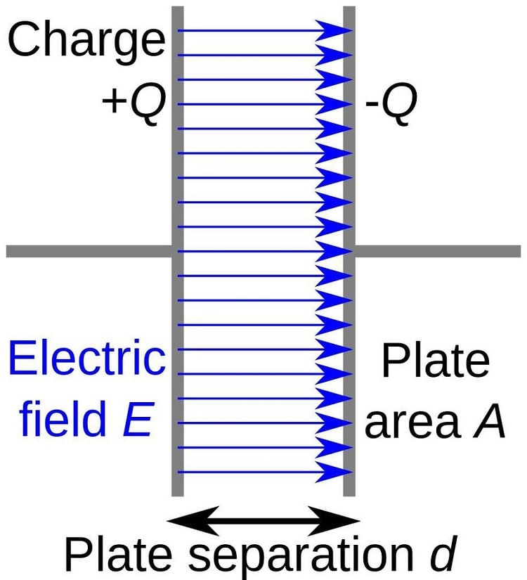 schema condensateur electrique