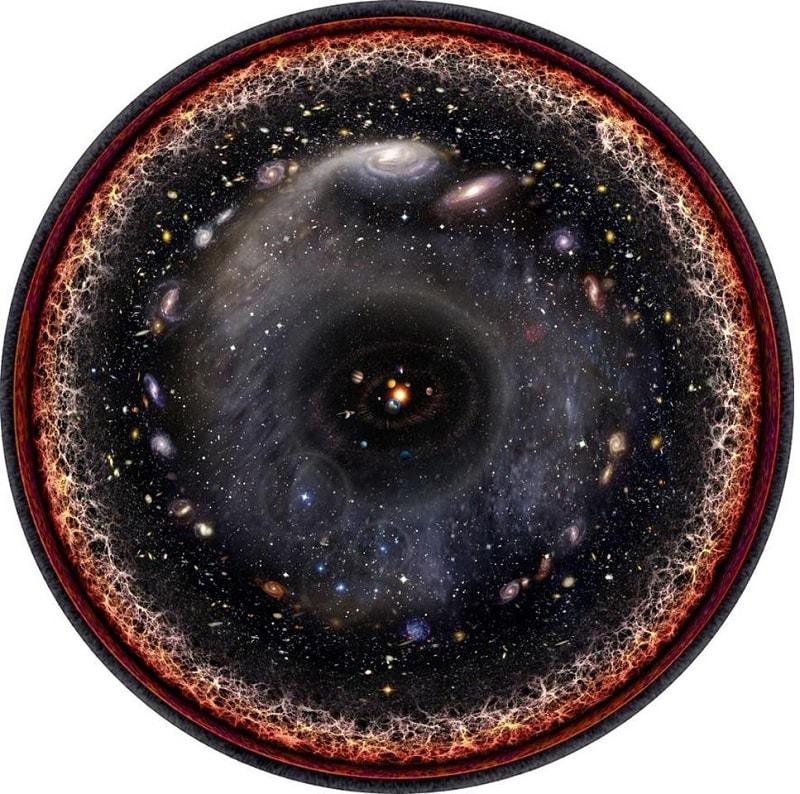 univers observable echelle logarithmique