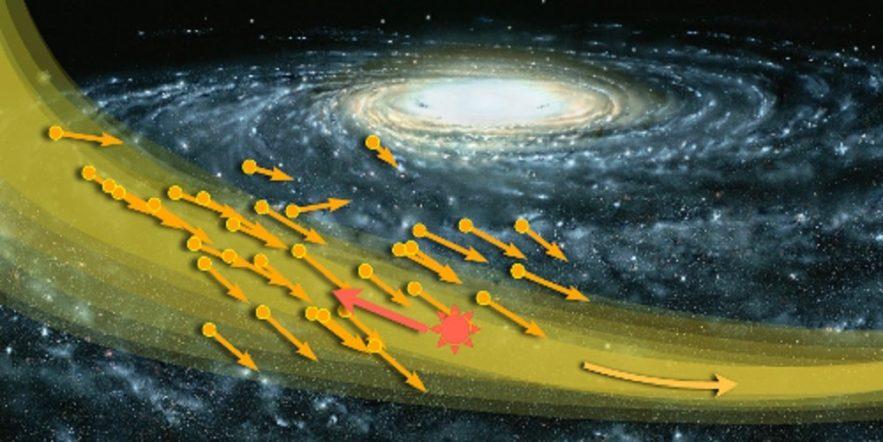 vague matiere noire systeme solaire