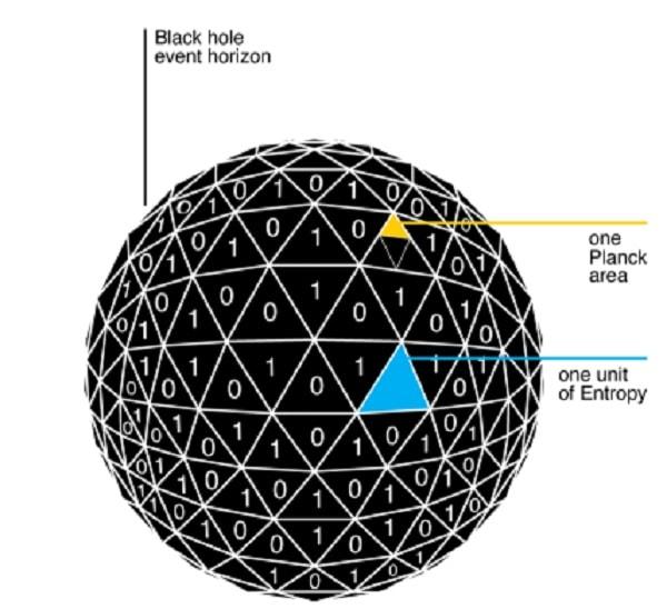 entropie trou noir