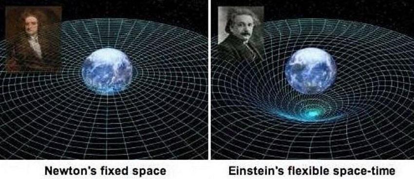 espace temps newton einstein