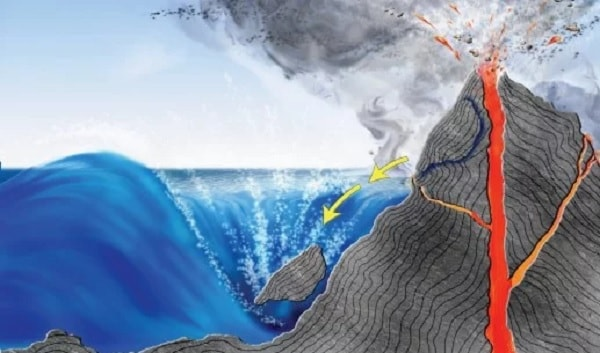 glissement terrain volcan