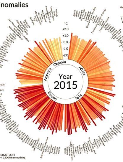 histoire rechauffement climatique resume 35 secondes