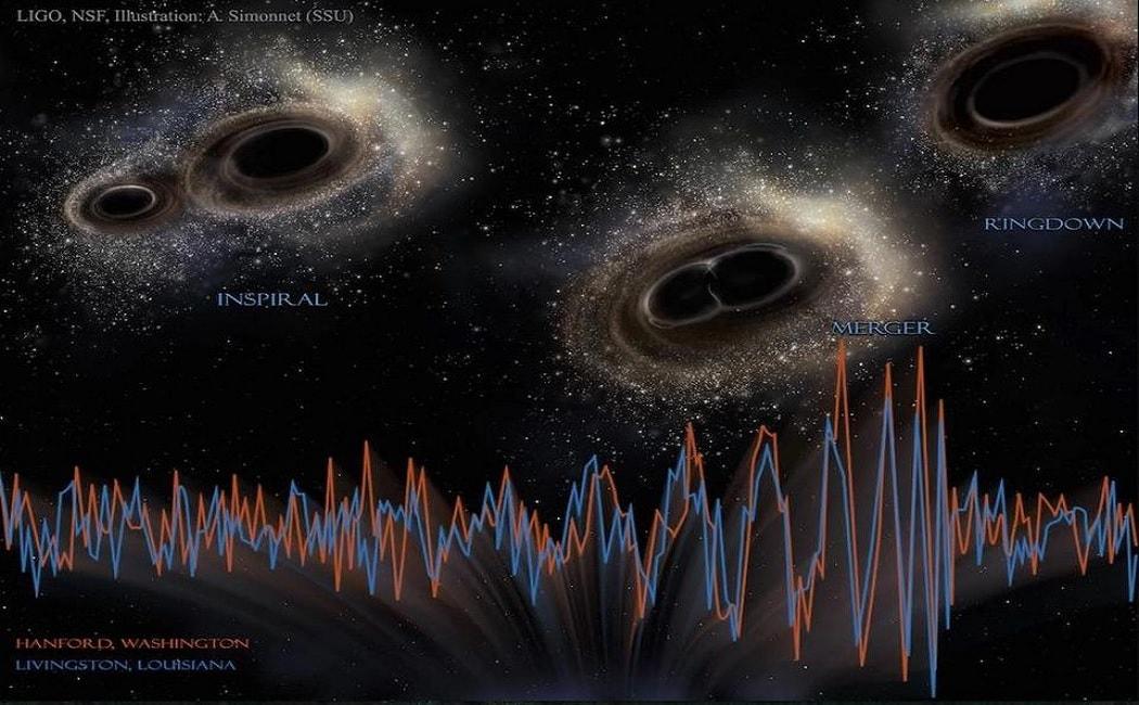 ondes gravitationnelles ligo