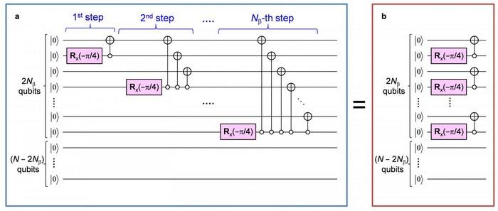 ordinateur quantique schrodinger equation physique science superordinateur