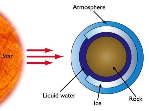 schema exoplanete globe oculaire