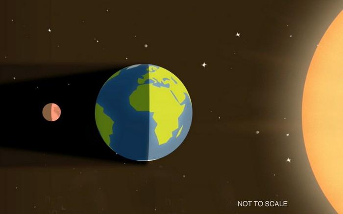 super lune rouge eclipse totale lunaire