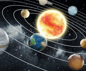 systeme solaire planetes