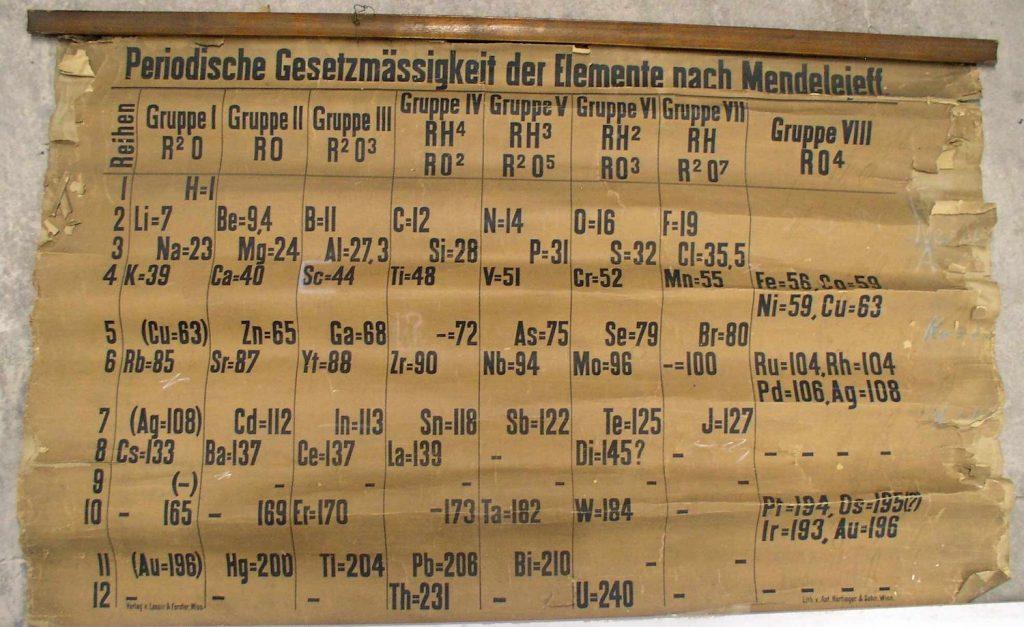 tableau periodique plus ancien