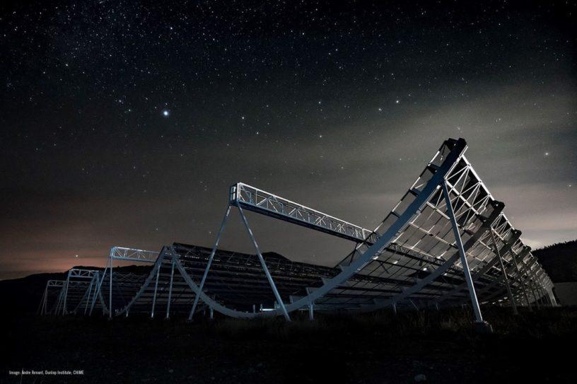 telescope chime canada