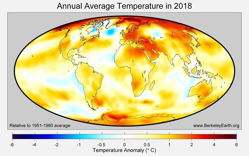 distribution chaleur oceans