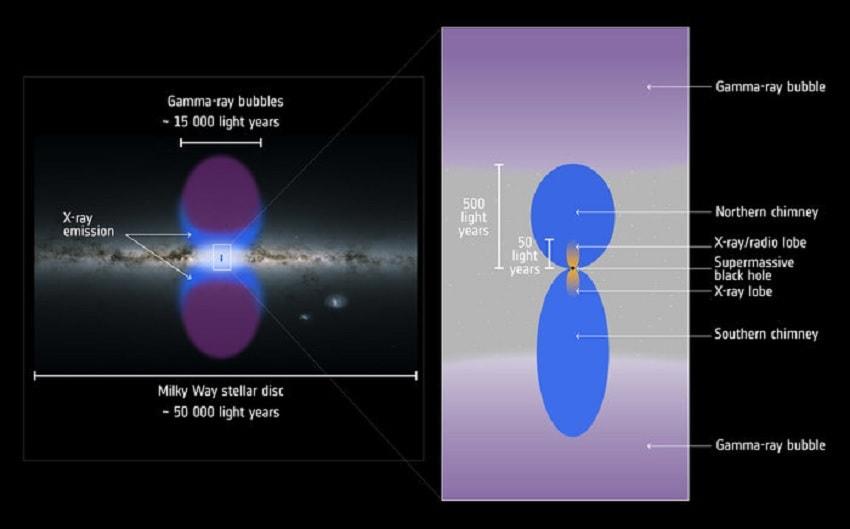 cheminees galaxie bulles