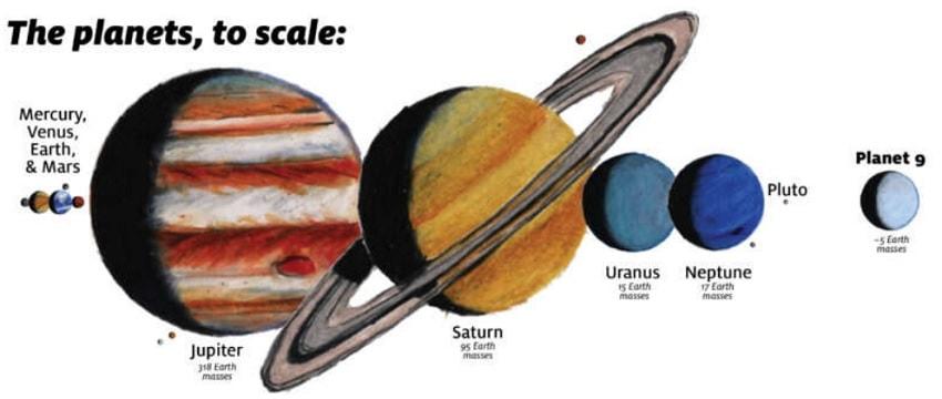 echelle planete neuf