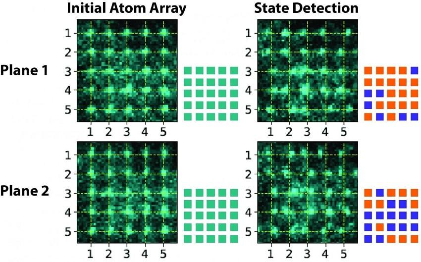 matrice bits quantiques