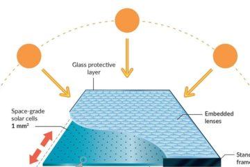 panneaux solaires insolight