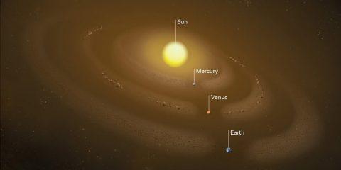 systeme solaire anneaux poussiere