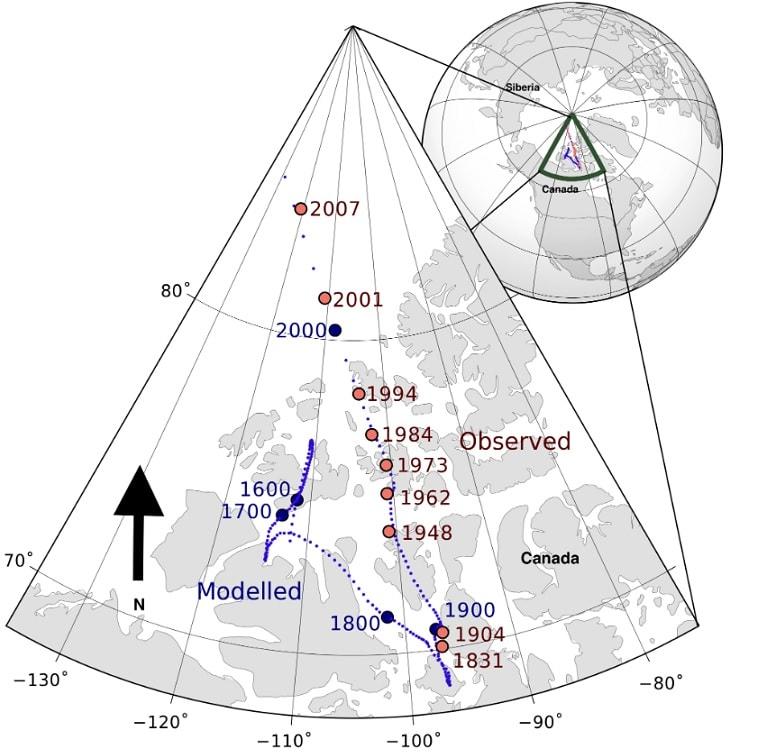 deplacement champ magnetique