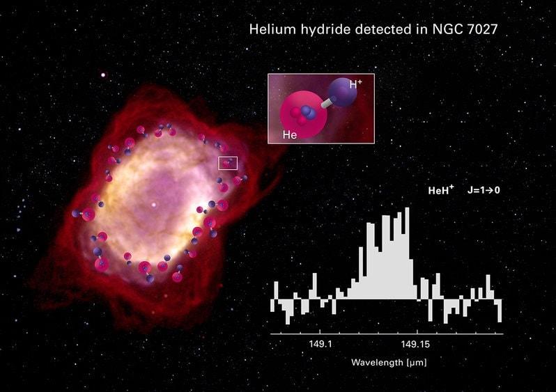hydrure helium spectre