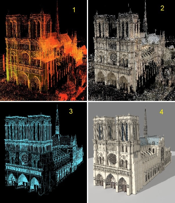 imagerie 3d cathedrale