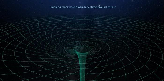 trou noir supermassif jet plasma